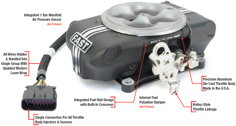 FAST EZ-EFI 2 0 Self-Tuning Fuel Injection System (In-Line