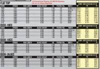 Ross - Ross -10cc Dish Top Piston, LS1, LS6, LS2, 6.0, LS3, SL7, LSX 4.000 Stroke - Image 2
