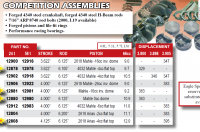 Eagle - Eagle Competition LSRotating Assembly, LS1, LS6, 3.622 Stroke, 3.898-3.905 Bore, 346-347 cu.in. - Image 2