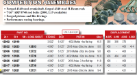 Eagle - Eagle Competition LSRotating Assembly, Stroker Kit,LS3, L92, LSA, 4.125 Stroke, 4.070 Bore, 429 cu.in. - Image 2