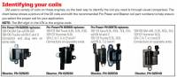 MSD - MSD Black LS L-Series Truck Coil Packs, 99-09 - Image 2